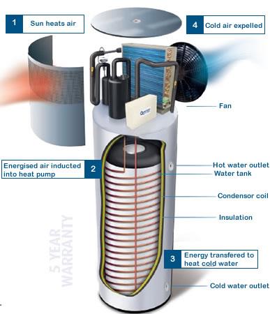 Thistlewood Refrigeration-Air Conditioning Specialist - Heat Pumps - Sunshine Coast